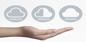Cloud computing publico privado hibrido